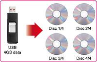 disc-spanning